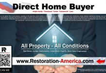 Restoration-America Inc