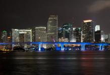 5 Best Landmarks in Jacksonville