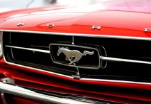 5 Best Ford Dealers in Charlotte