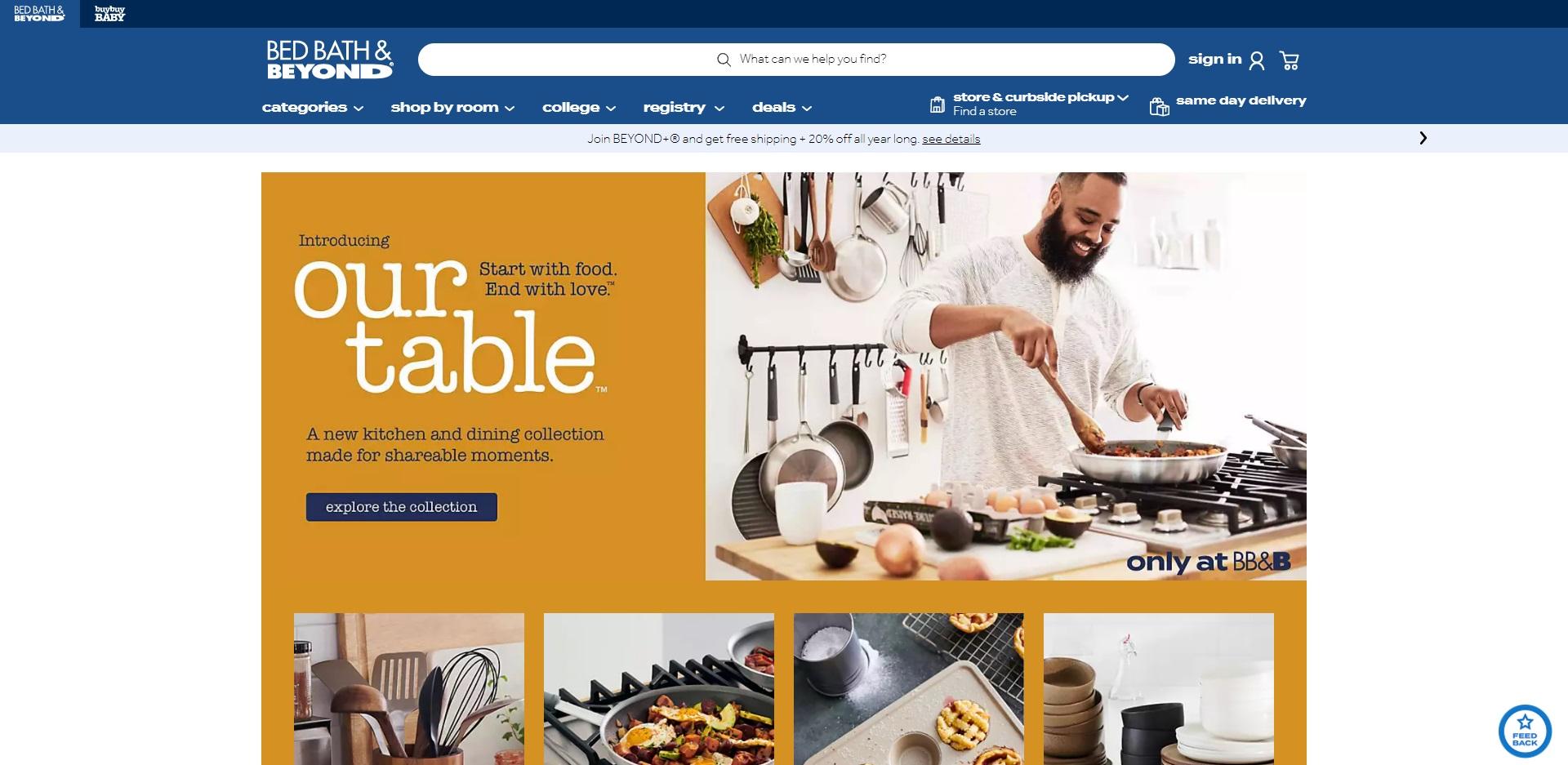 Dallas Best Kitchens