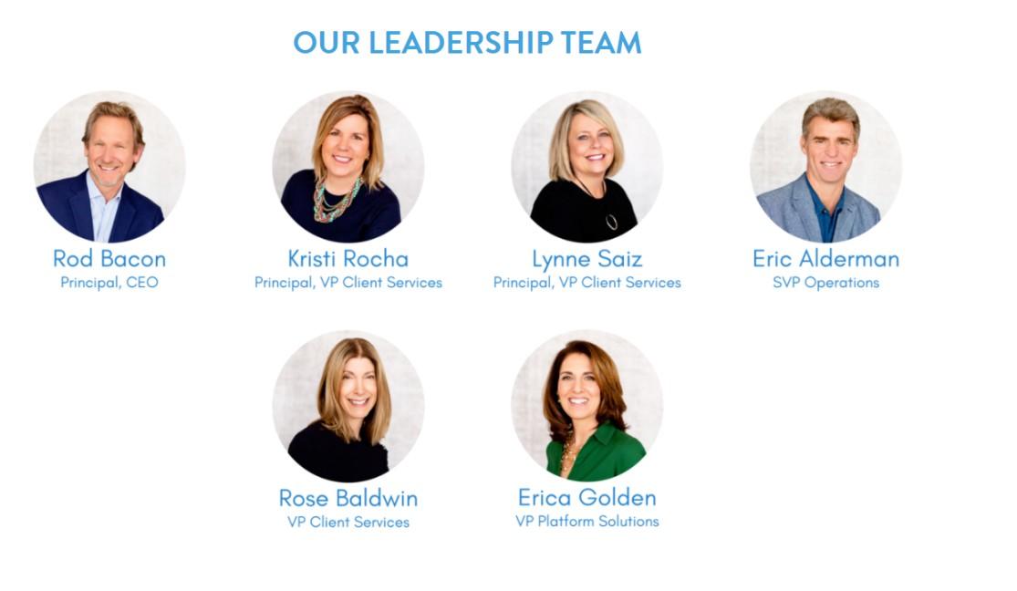 Executive Coaches San Francisco Bay Area
