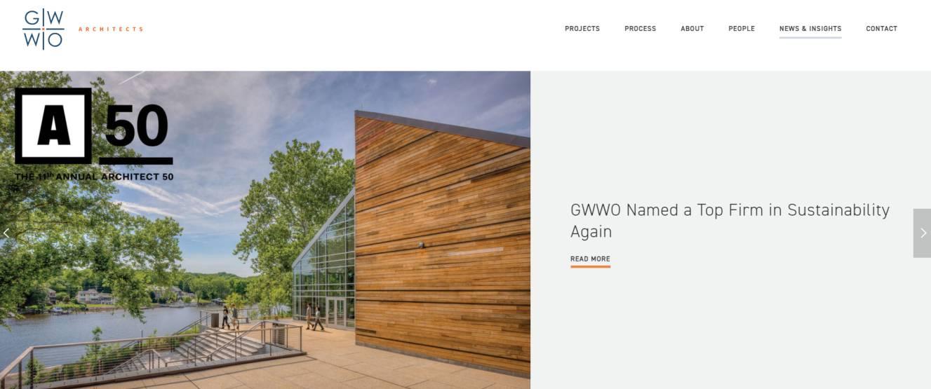 GWWO, Inc.